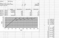 Nový převodový stupeň 6 Sekvenční rychlosti Sadev ST 75-14